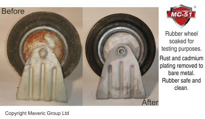 Wheels rust removal